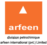 Arfeen international pvt. ltd.